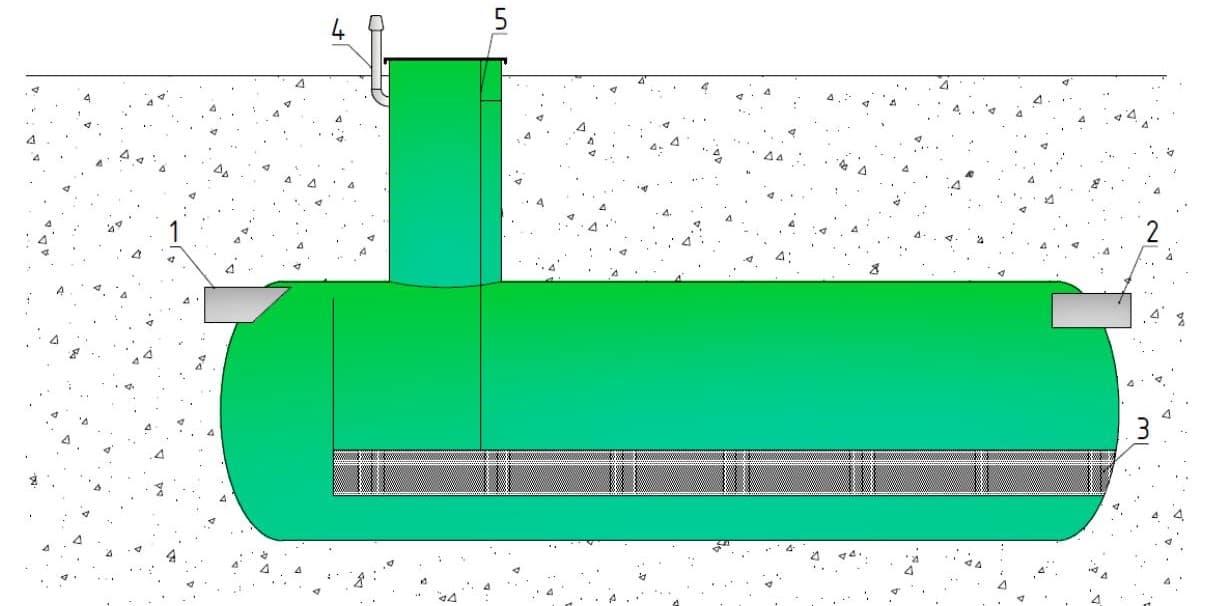 Схема сорбционного фильтра